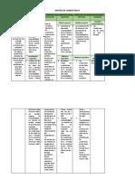 Matriz de consistencia 2.docx