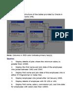 Queries on Oracle HR_schema