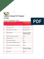 Validated National NGO Register VNNR as of 07-09-2019 Converted