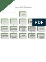 Evidencia Mapa de Cajas. Identificar Los Ataques Más Comunes a Una Red Informática