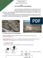 Geología estructural aspectos teóricos de la deformación