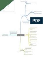 Caractersticas y Elementos Constitutivos de La Investigacin- Accin- Participativa