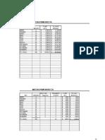 Parte 3-PN- Finanzas- Pet Door (1)