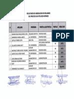 Resultados de Absolucion de Reclamos Del Proceso Cas n 03 2019 Rspmdd