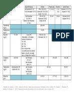 Indicadores Bioquímicos.pdf
