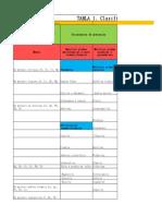 Yacimientos Minerales (Tablas)