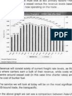 Freight Correlation USWC Routes