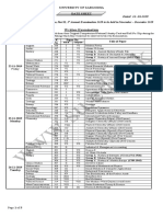 M.a date sheet