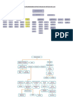 312739803-Organigramas-de-Hoteles.pdf
