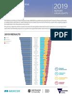 MMGPI 2019 Report Highlights