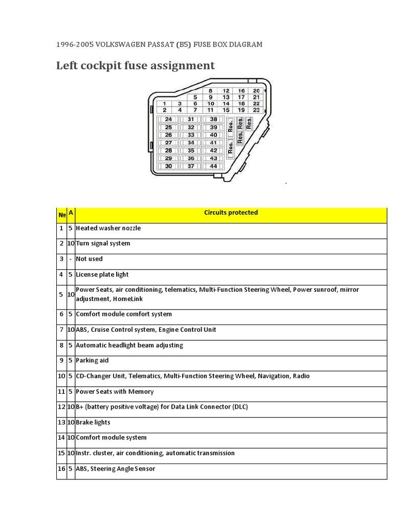 2005 volkswagen fuse box 1996 2005 volkswagen passat  b5  fuse box diagram pdf headlamp 2005 volkswagen jetta fuse box location 1996 2005 volkswagen passat  b5  fuse