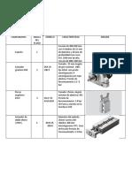 componentes de proyecto
