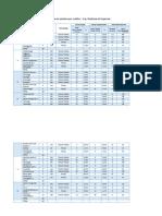 Plan de Estudios Med Urgencias - 2017 2
