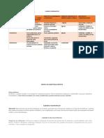 CUADRO COMPARATIVO -MICROECONOMIA SEMANA 3.docx