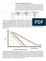 Derivation of the Market Demand Curve