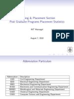 Taps Pg Programs Statistics 07082018