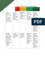 Scoring Guide -Preliminary Care Plan