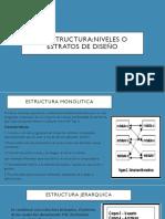 1.5 Estructura Niveles o Estratos de Diseño. Sistemas Operativos
