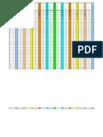 Tabela de cores resistores