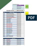 IP Planning Chandrakona