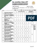 Final Advertisement 15112019.pdf