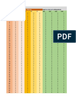 Rdl2 - Data Coding