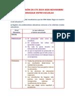 ProductosSegundaSesionAprendizajeEntreEscuelasMX.docx