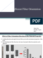 Effect of Different Fiber Orientation