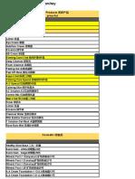 Atomy Malaysia PRICE LIST 2017
