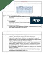 Ficha Perturbaciones (Distorcion Armonica)