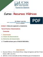 Recursos Hidricos Unidad II-Actividad 5