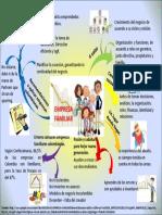 mapa mental foro SEMANA 5.pptx