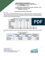InformeMensualComité Mayo 2018.docx