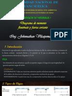 Diagrama de Fuerza Cortante y Momento Flector
