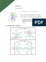 Ecuaciones de Las Cónicas