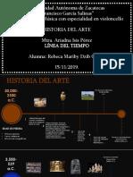 Línea del tiempo historia del arte