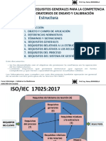 apunte -ISO 17025 2017 (1)