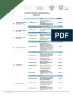 20-Plan Anual de Inversiones Entidad CUP Egresos