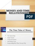 Lecture 2_W12 Money and Time Relationship