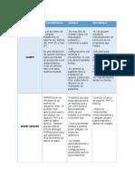 cambio de puertos.pdf