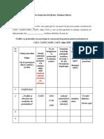 Proiecte Educative Caej/Caeri/Caer/Caen 2020