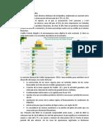 Condiciones Agroecológicas Colombianas