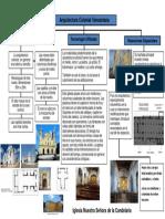 Arquitectura Colonial Venezolana.docx