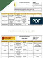 Caracterización de Procesos - Gestión Juridica