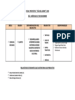 FICHA PROYECTOS DÍA LOGRO (1).docx