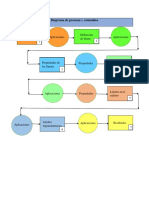 Esquema de La Secuencia y Diagrama de Procesos y Contenidos de Límites