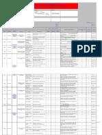 Matriz de Analisis de Riesgos 2010