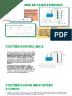 Electrólisis de Sales Fundidas