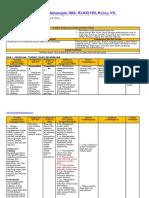 1. Analisis SKL, KI, KD IPS Bab I Ganjil.doc