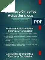 3_- Clasificacin de Los Actos Jurdicos